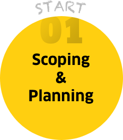 Step 1: Scoping & Planning